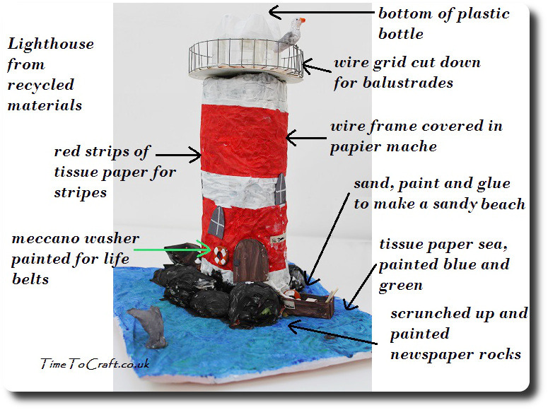 how to make a lighthouse from recycled material