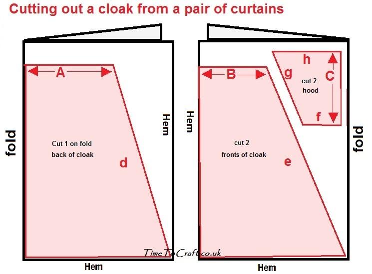 curtain-to-cloak-diagram